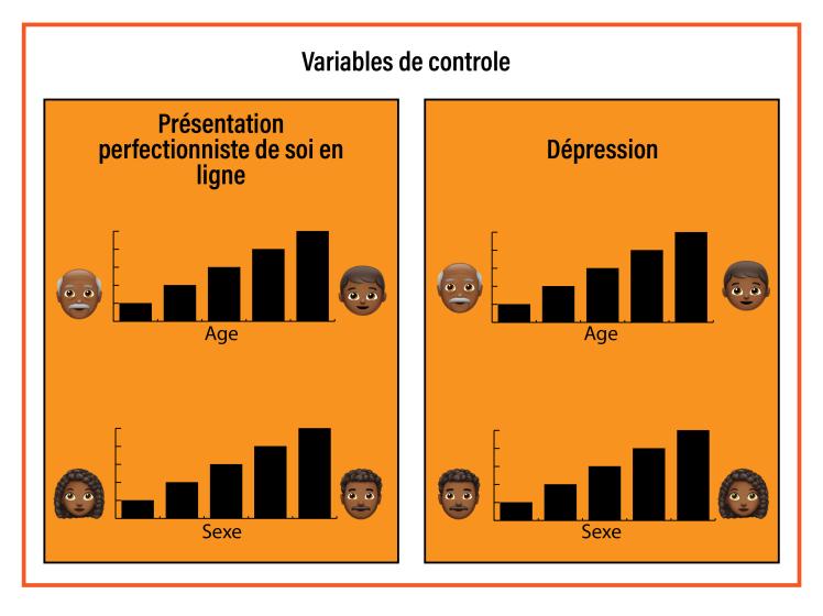 Graphics thesis_Demographics