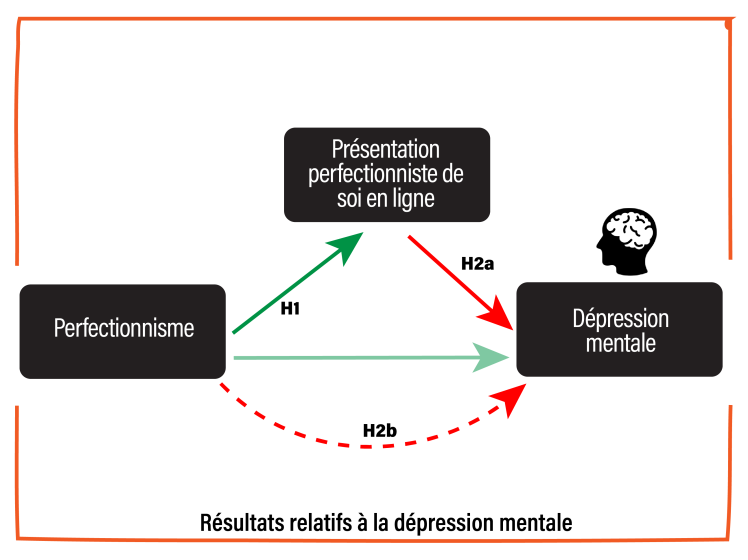 Graphics thesis_Model mental